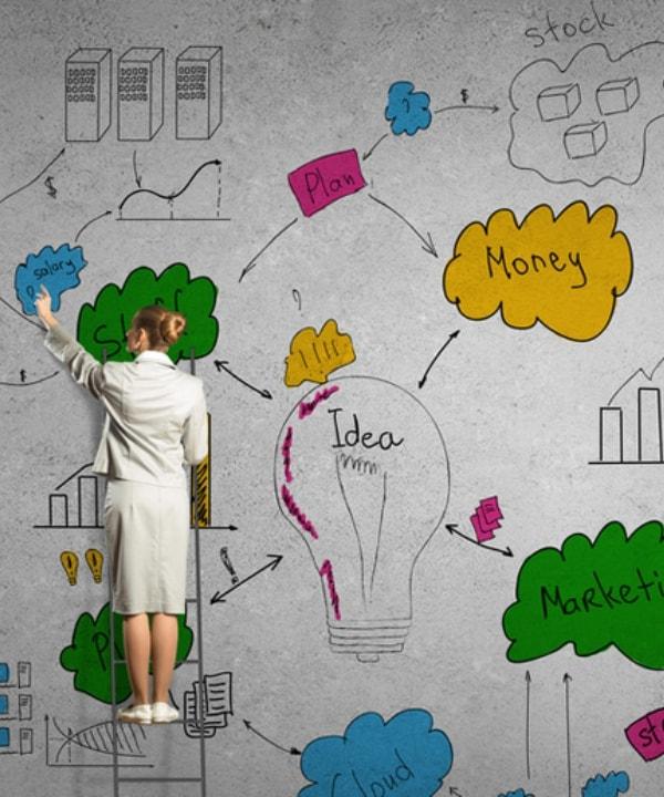 Academy Bireysel Sertifikalı Eğitimler | Kişisel Gelişim Eğitimi Girişimcilik Eğitimi, Startup Eğitimi