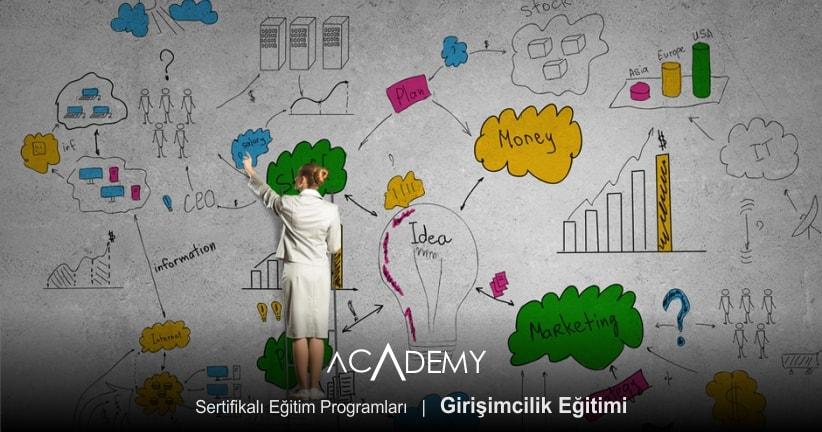 Yalın Girişim (Lean Startup) Eğitimi İstanbul